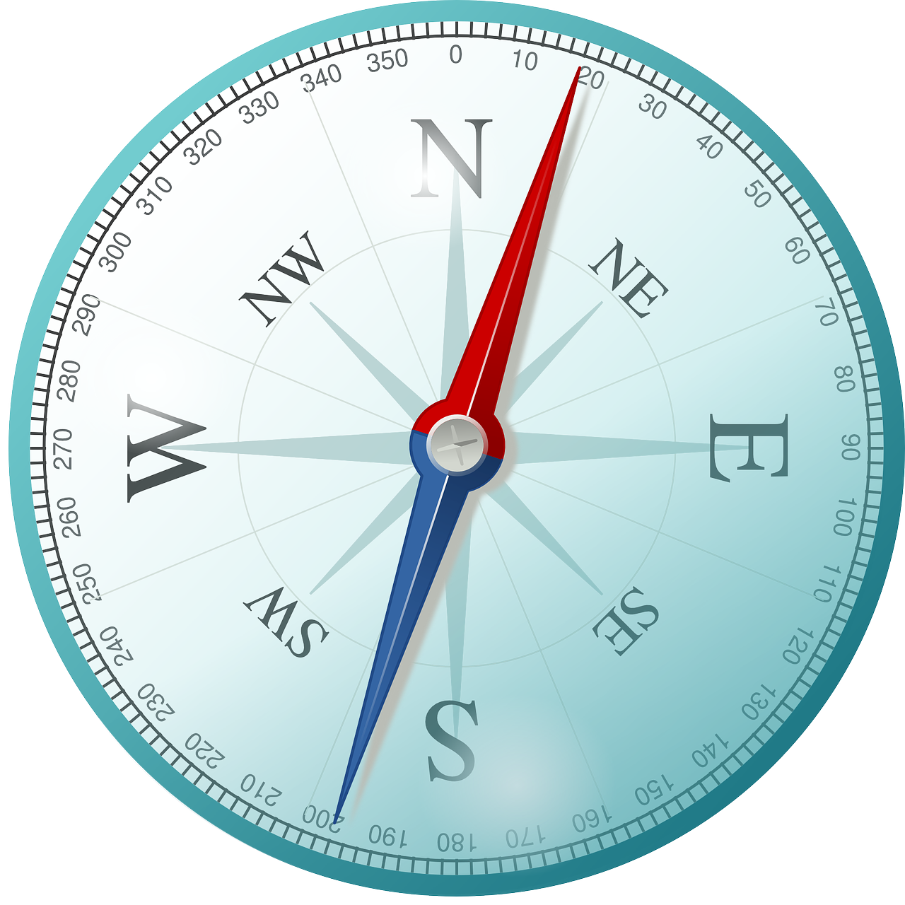 Changing Your Blog Focus: The 180 Degree Pivot - Compass - Adrian Colin Doyle